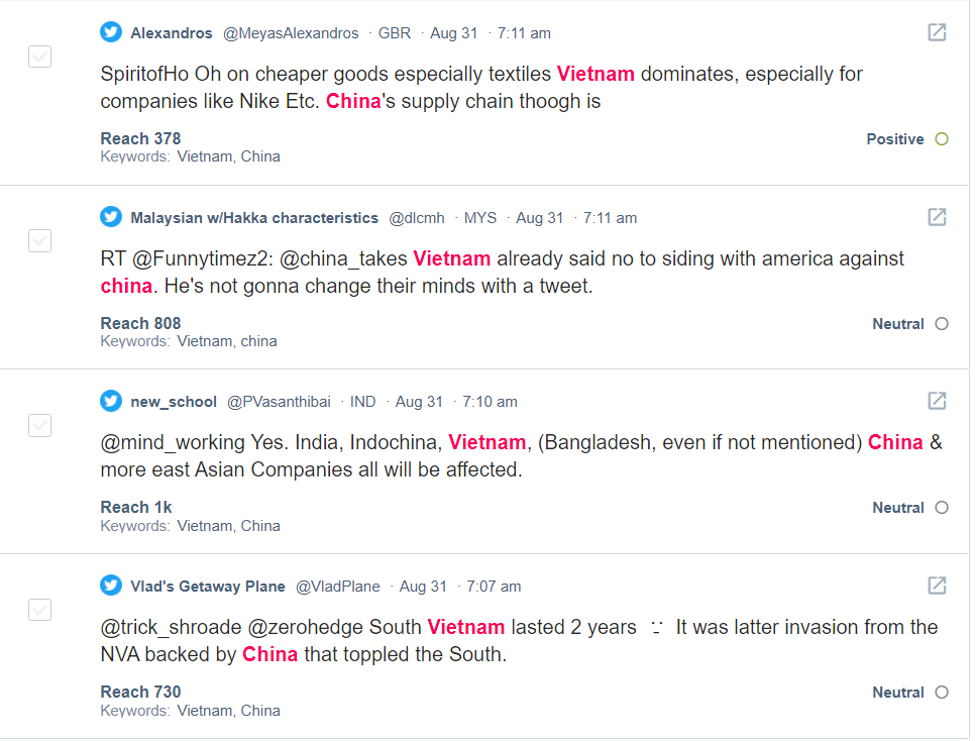 Overview of posts about V.P. Harris' August 2021 Vietnam trip.
